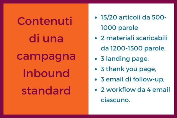 Contenuti di una Campagna Inbound standard (1)
