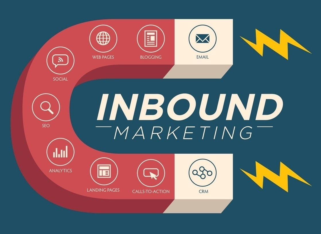 Concetto Inbound Marketing