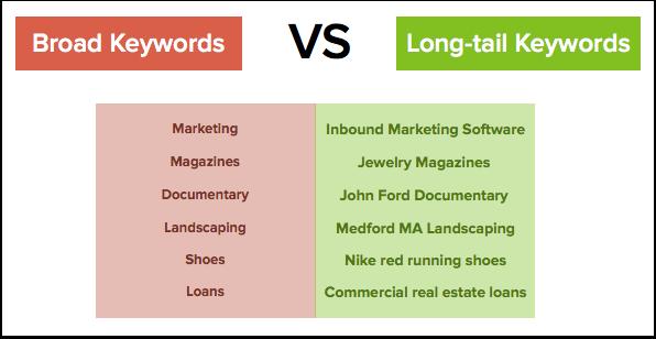 broad-lt-keywords-0.png