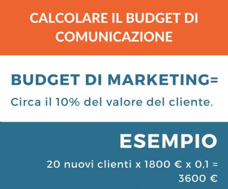 come-calcolare-il-budget-di-comunicazione