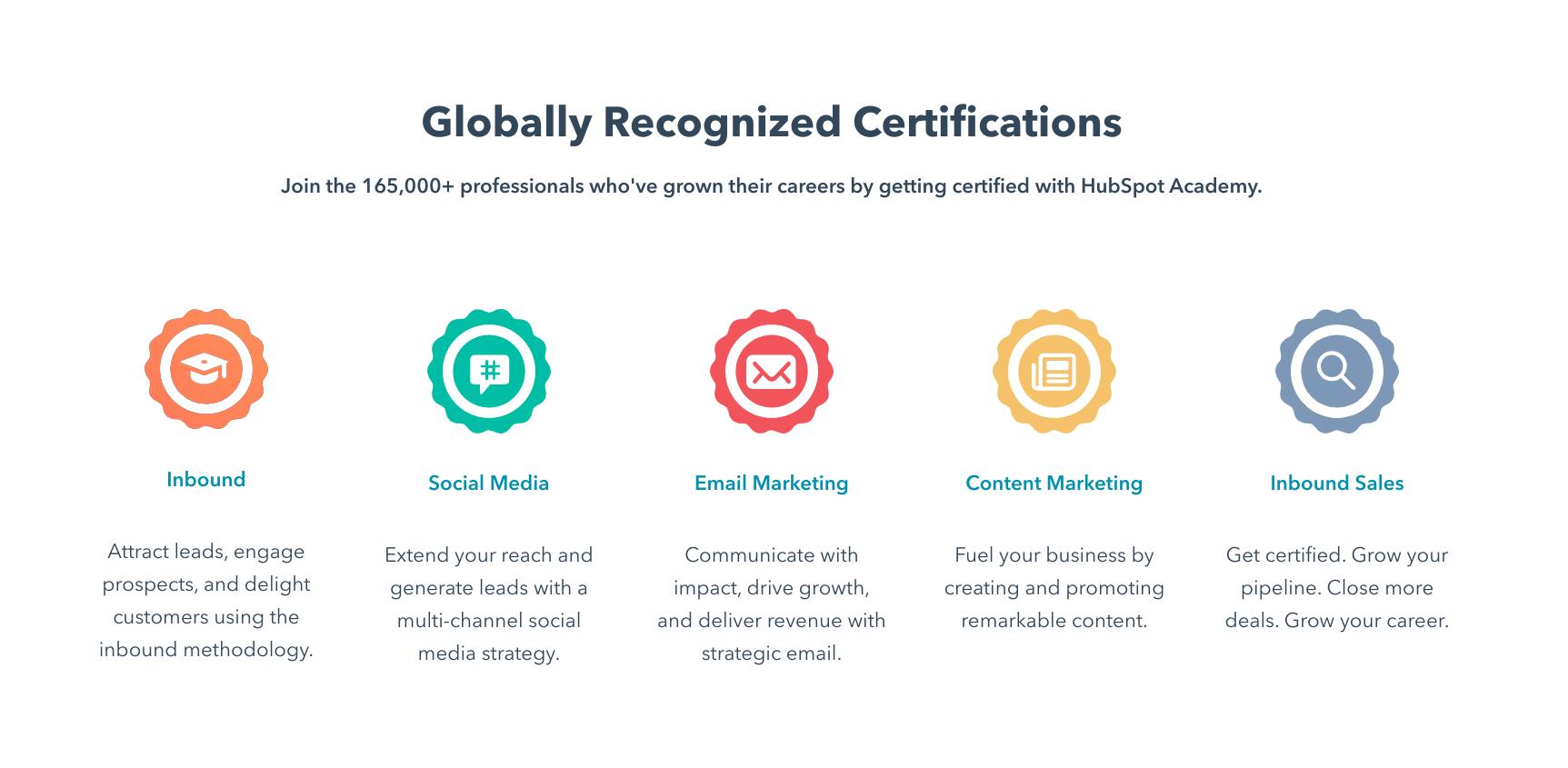 HubSpot: come funzionano le certificazioni dell'Academy