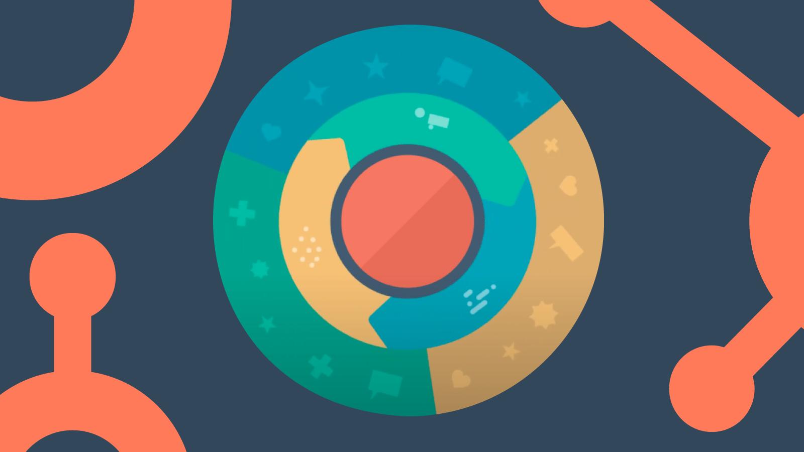HubSpot: una soluzione per ogni fase del flywheel